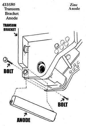 433580 Johnson Evinrude Transom Bracket Installation