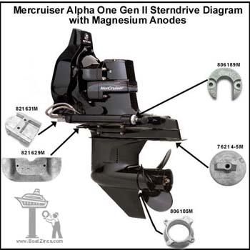 Mercruiser Alpha One Install Kit Alpha Gen 2 Gen Two  Outdrive  Drive Mounting