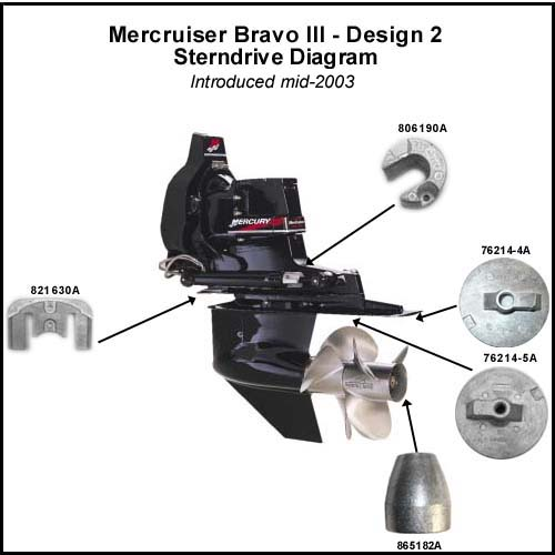 Bravo III (2004+) Aluminum Anode Kit Anode Locations