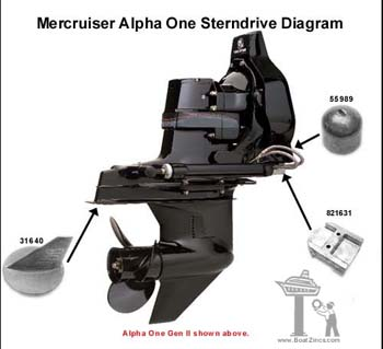 Mercruiser Alpha One Magnesium Anode Kit